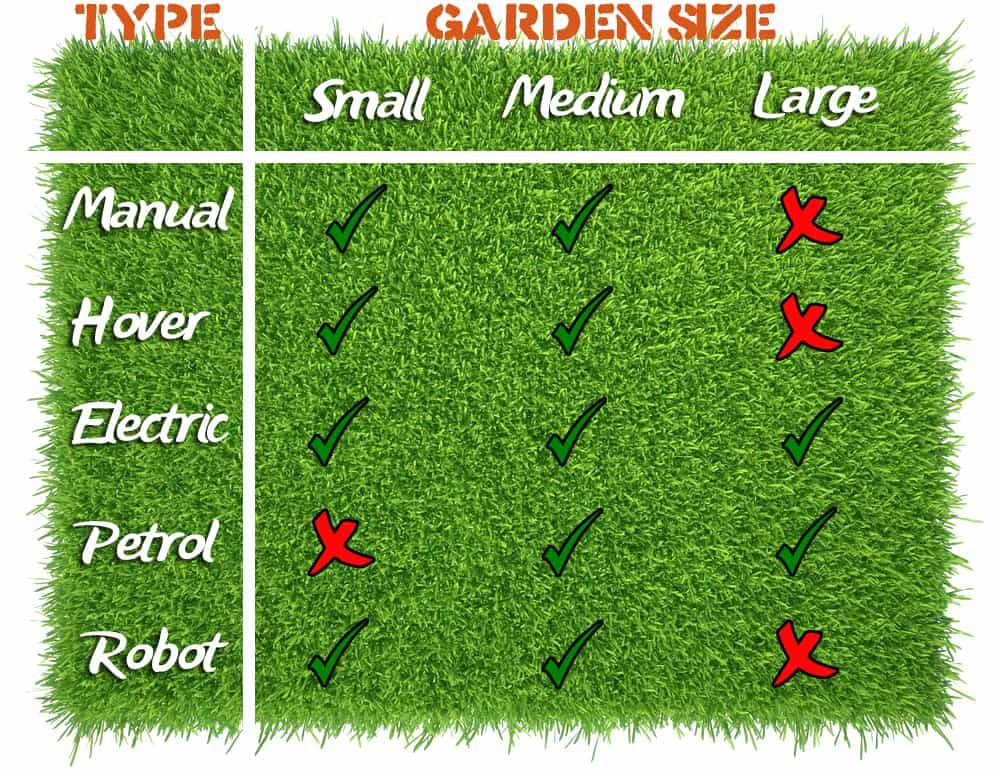 lawn-mower-to-garden-size-table